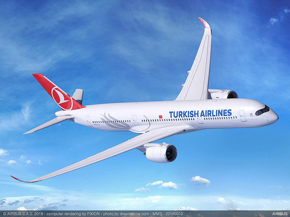 Turkish Airlines - Airbus A350-900 (foto: Airbus SAS)
